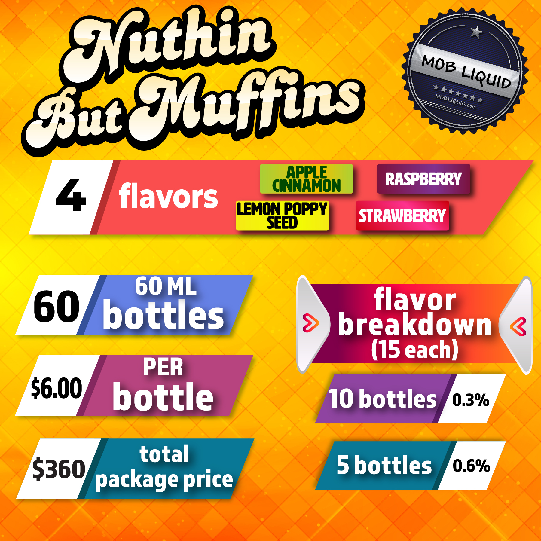 Mob Liquid | Packages | 60ml Nuthin But Muffins